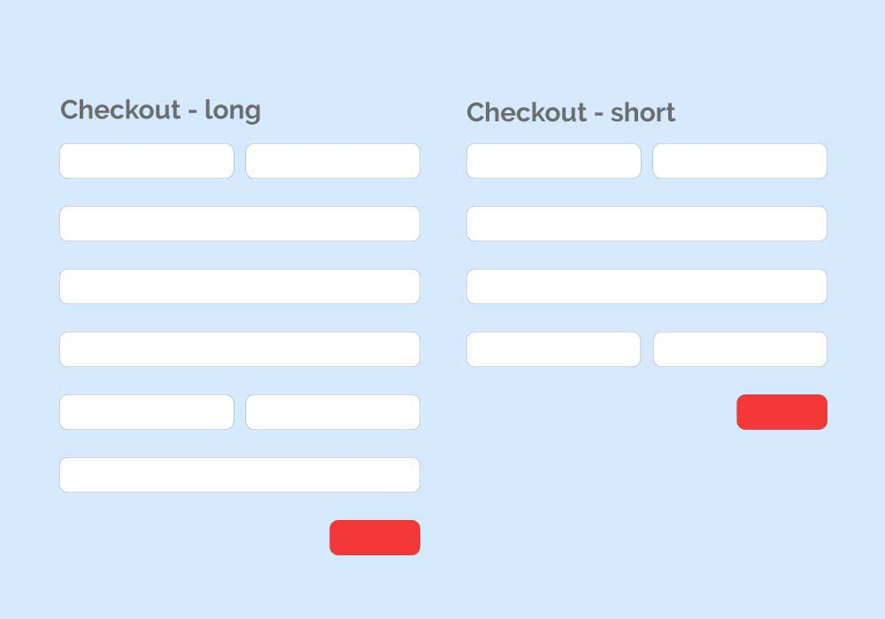 A short checkout form is better for getting more conversions.